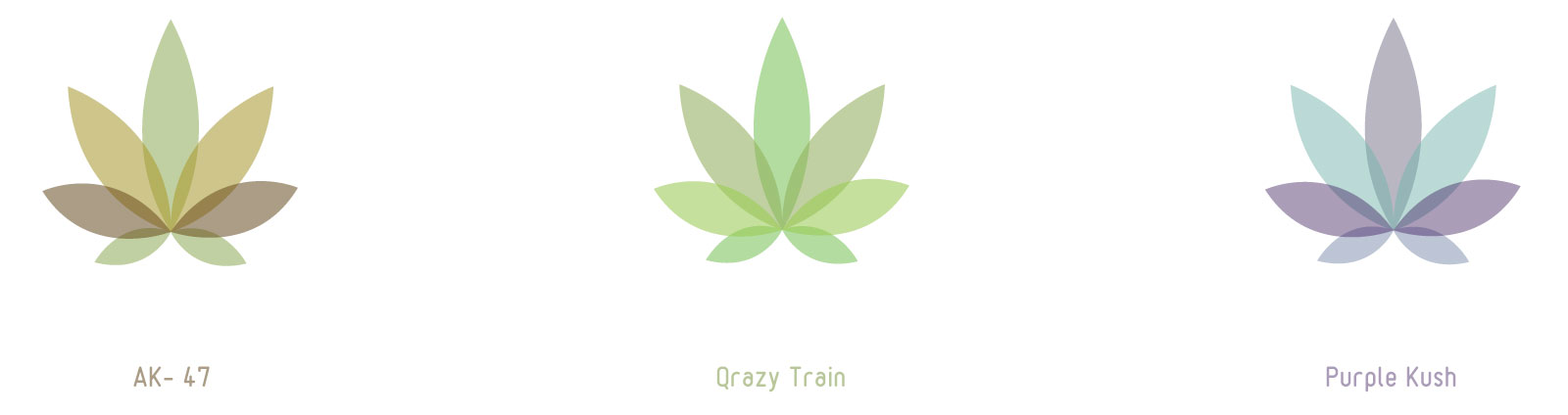 cannabis strains graphicsbyte creative media Mark Boehly