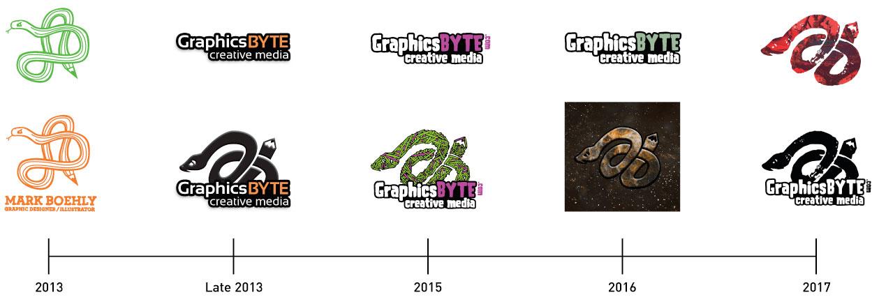 Graphicsbyte logo evolution 2013 to 2017