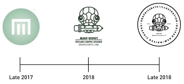 2017 to 2018 Graphicsbyte Creative Logos by Mark Sheldon Boehly